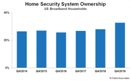 homesecurity-toc2020.jpg