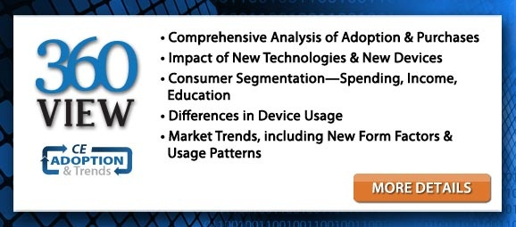 <ul><li>Comprehensive Analysis of Adoption & Purchases</li>