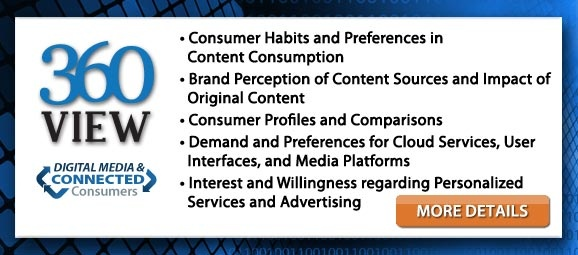 <ul><li>Consumer Habits and Preferences in Content Consumption</li>